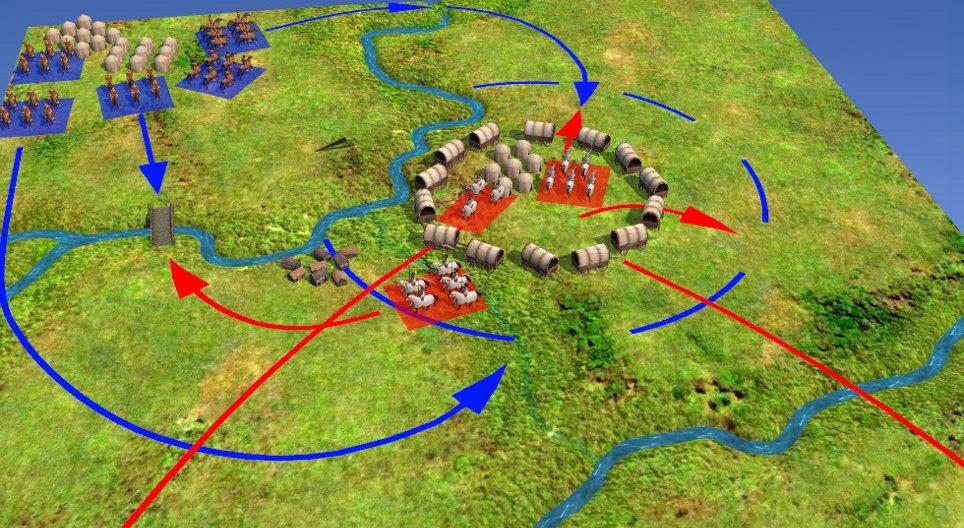 Imagen de la estrategia de Subotai en la batalla de Mohi en 1241