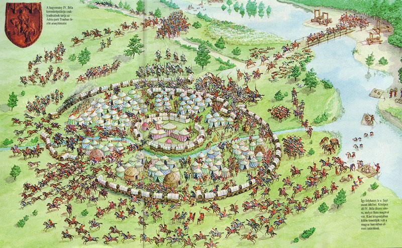 Ilustración de la huida del campamento por el suroeste de los húngaros